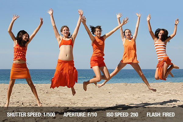 Beach Photography - Five girls in orange clothes jumping on the beach