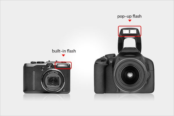 built-in and Pop-up Camera Flash