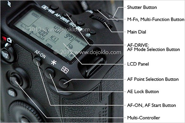 Canon 5D MKIII Camera Parts and Functions