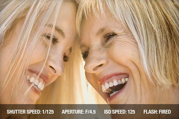 Composition tips-Portrait of Mother and Daughter