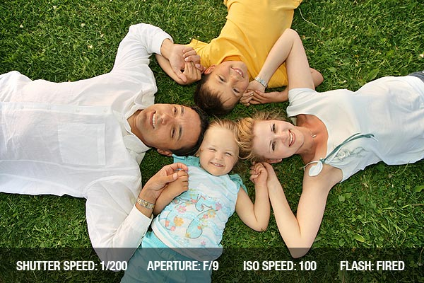 Lying family with children on grass