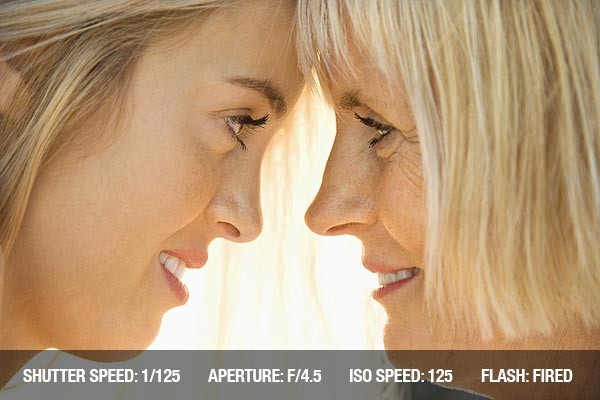 Mother and daughter face to face looking at each other