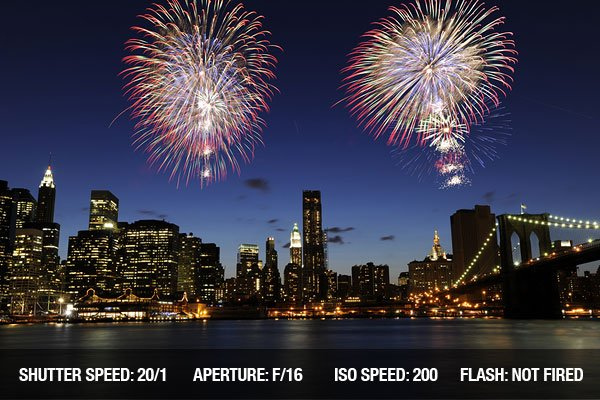 Spectacular display of fireworks in New York City