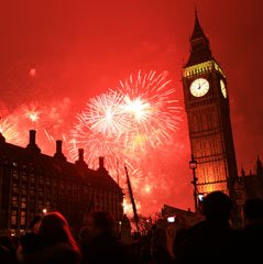 New Year's Eve Photography Tips