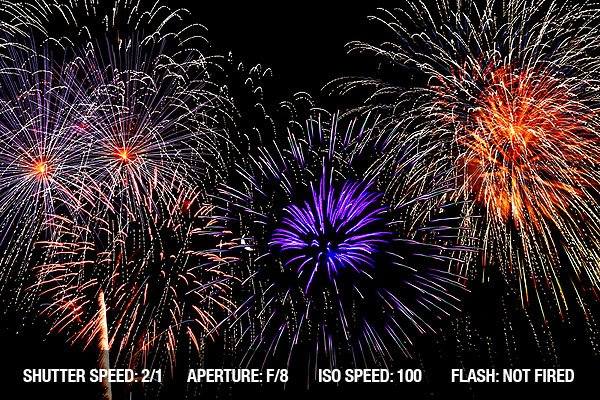 New Year's Eve Photography Tips | Holiday Photography Tips