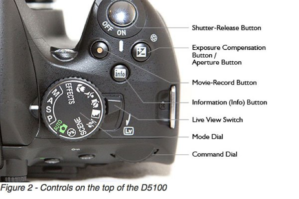 nikon d5100 camera guide digital camera guides rh exposureguide com nikon d5100 instruction manual nikon d5100 operating manual