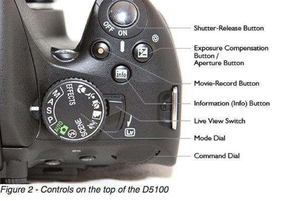 Nikon D5100 camera mode dial