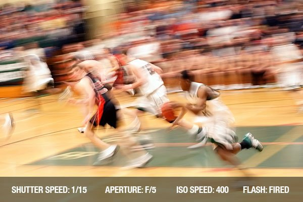 Basketball Photography Tips | Sports Photography Tips