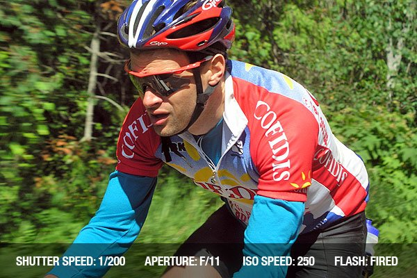 Photographing a cycling event