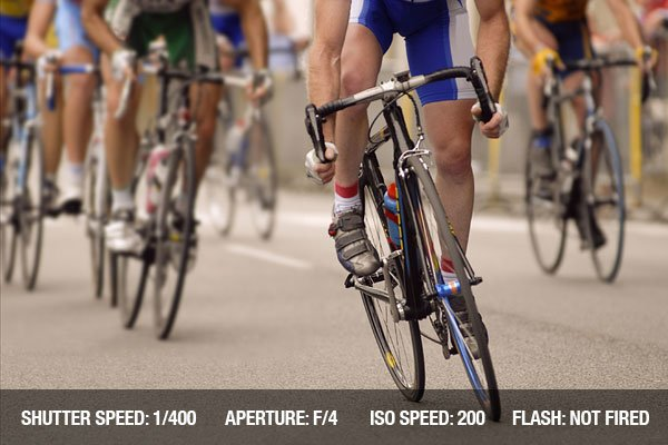 Professional cycling event