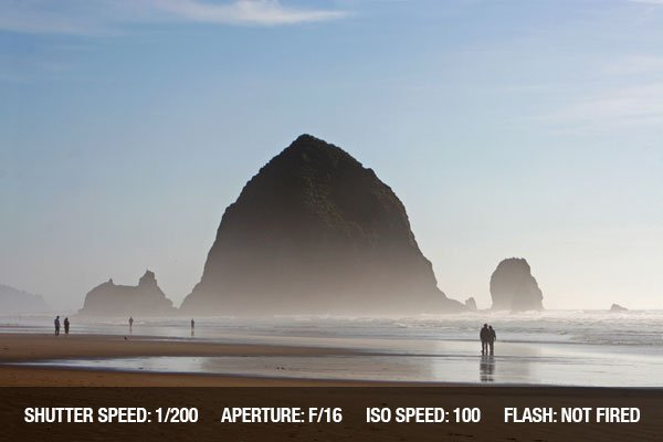 Low tide on oregon beach with haystack rock in distance