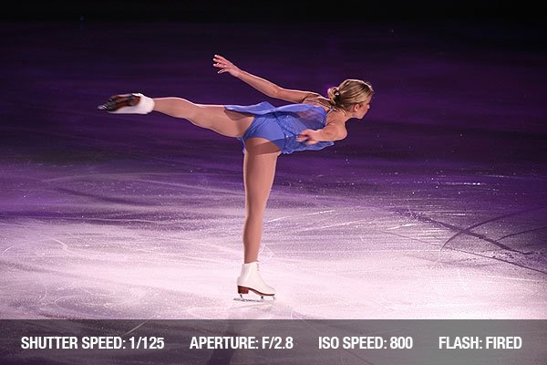 Figure skater performing at Stars on ice show