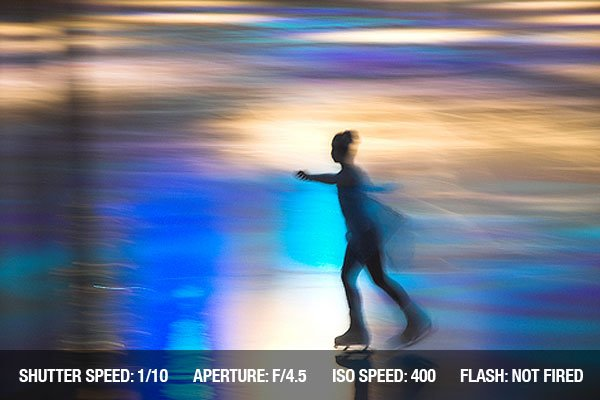 Figure skating with motion blur
