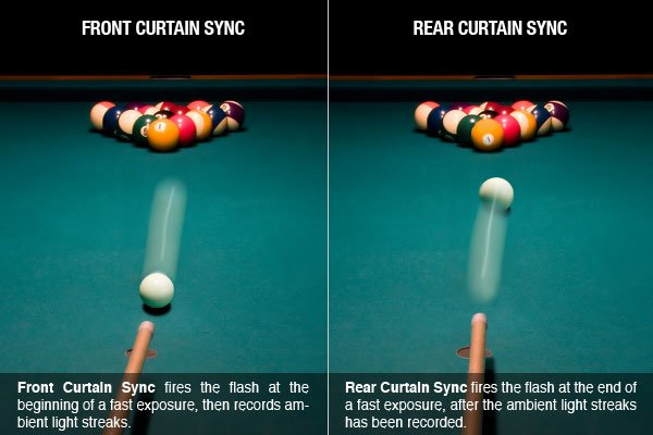Rear vs Front Curtain Sync Flash