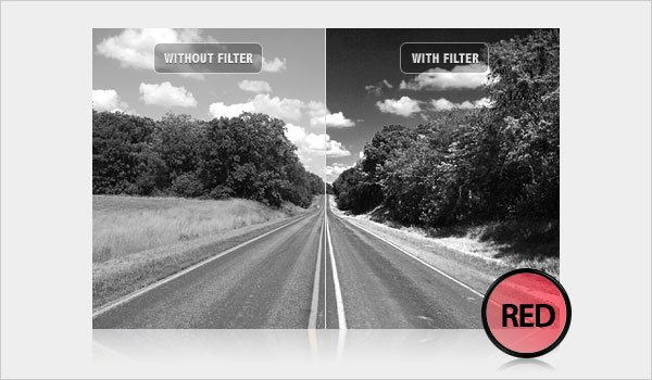Red Filter used for B&W Photography
