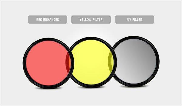 Srew-in Filter Types