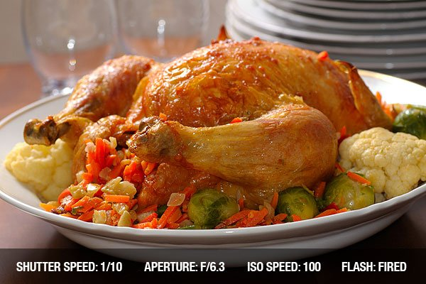 Thanksgiving Dinner with turkey and vegetables
