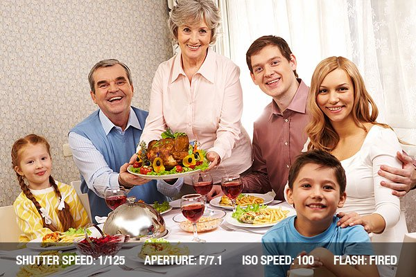 Thanksgiving Day Photograph of a big family