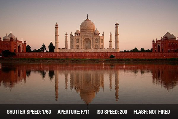 Taj Mahal reflected in river